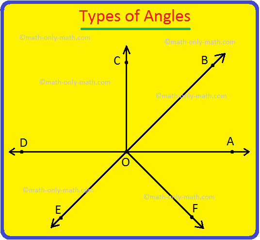 Worksheet On Angles Questions On Angles Homework On Angles