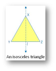 Types of Symmetry: An Isosceles Triangle