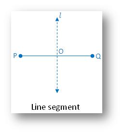 Types of Symmetry: Line Segment