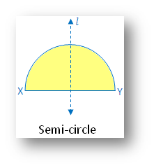 Types of Symmetry: Semi-circle