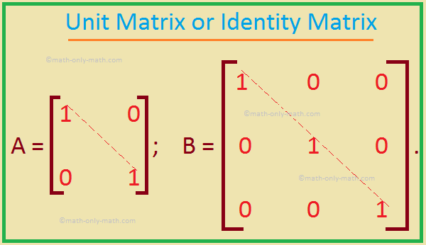 Unit Matrix or Identity Matrix
