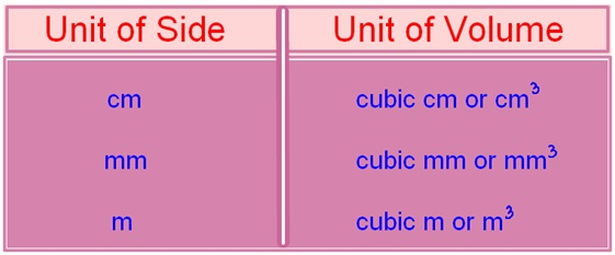 Cuboid Volume Of Cuboid Formula How To Find The Volume Of A Cuboid