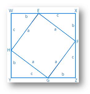 Verification of Pythagorean Theorem