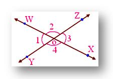 vertically opposite angles image, vertically opposite angles