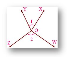 vertically opposite angles picture, vertically opposite angles