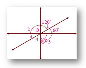 what is vertically opposite angles