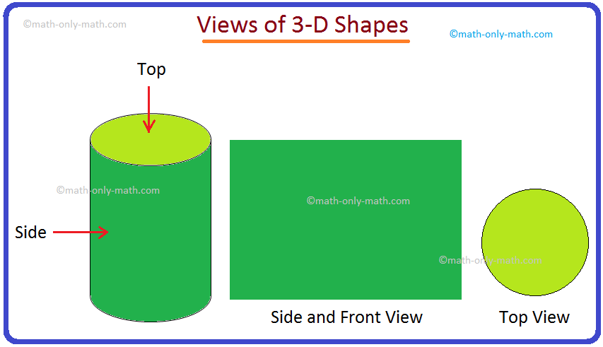 Views of 3-D Shapes