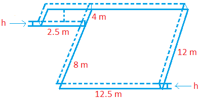Volume of the Cuboid of Dimensions