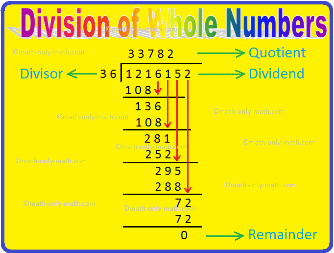 Whole Numbers Division