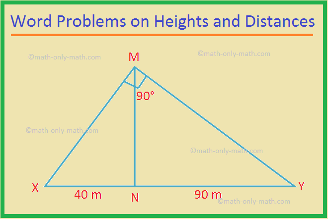 Word Problems on Heights and Distances