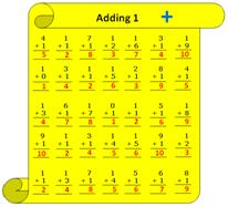 Worksheet on Adding 1 Answer