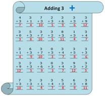 Worksheet on Adding 3 Answer