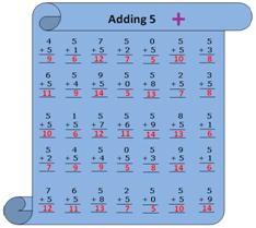Worksheet on Adding 5 Answer