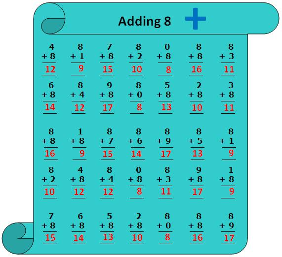 Worksheet on Adding 8 | Practice Numerous Questions on 8