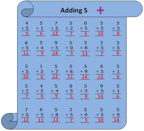worksheet on adding   practice numerous questions on   add five  worksheet on adding  answer