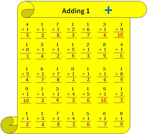 Worksheet on Adding 1 | Practice Numerous Questions | Add a Number ...