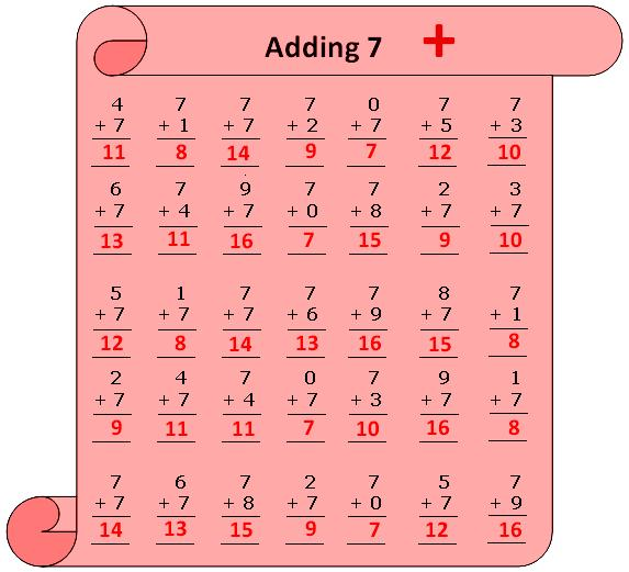 Worksheet on Adding 7 – Math 7 Worksheets