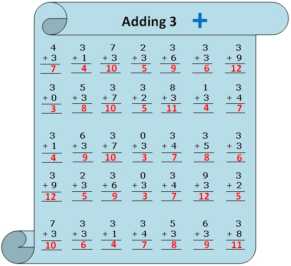 Worksheet on Adding 3 | Concept of How to Add three to a Number 0 to ...