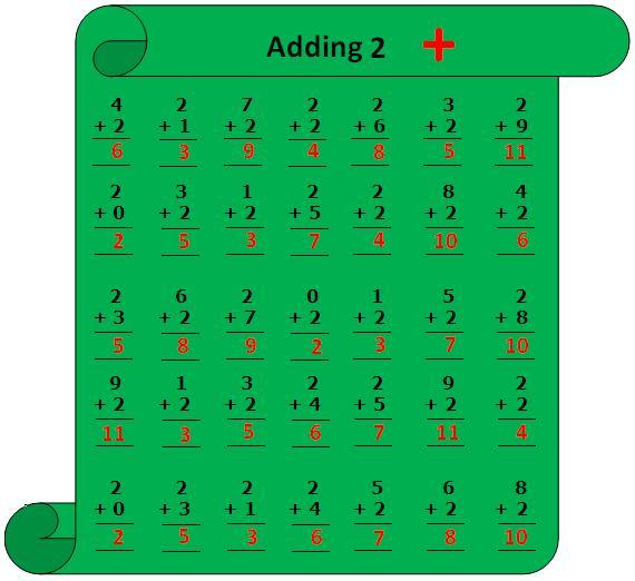Kindergarten Worksheet Letter E Ee Sound moreover Maxresdefault moreover Multiplication Fact Worksheets Times Table Hundred Square further Phonics Ending Sounds Ing Worksheet in addition Worksheet On Adding Two. on number chart 1 10 worksheet