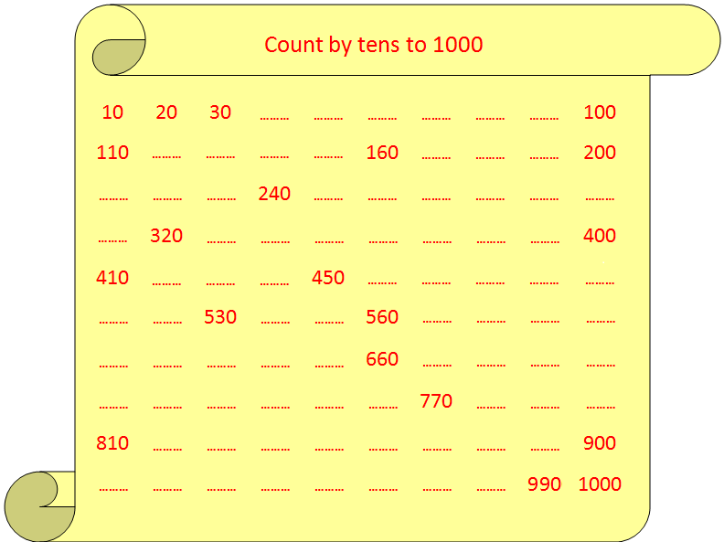 Worksheet on Counting by Tens – Count by Tens Worksheet