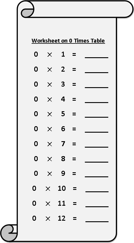 Worksheet on 0 Times Table | Printable Multiplication Table | 0 ...