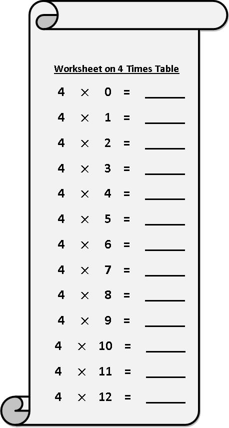 Worksheet on 4 Times Table | Printable Multiplication Table | 4 ...