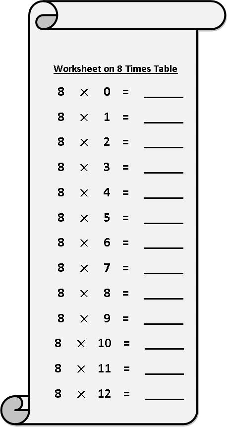 Worksheet on 8 Times Table | Printable Multiplication Table | 8 ...