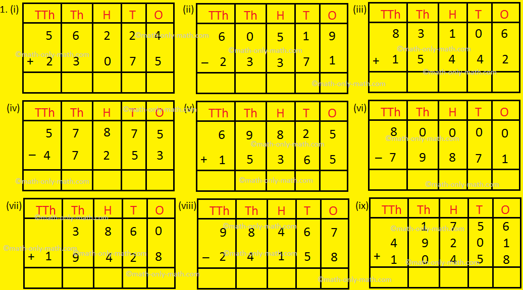 Worksheet on Operations On Whole Numbers