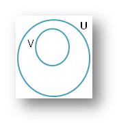 Worksheet on Sets using Venn Diagram