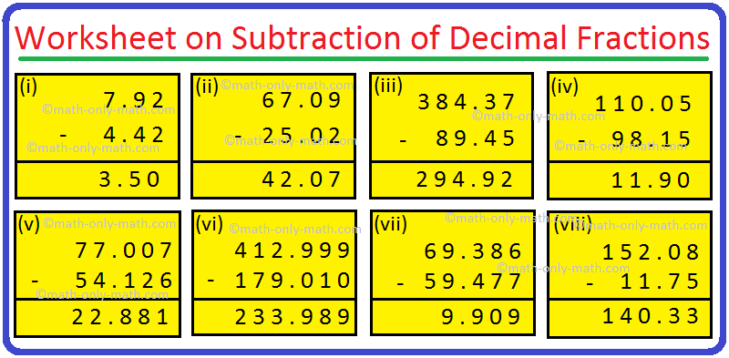 Worksheet on Subtraction of Decimal Fractions