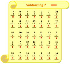 Worksheet on Subtraction Table 7