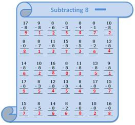 Worksheet on Subtraction Table 8