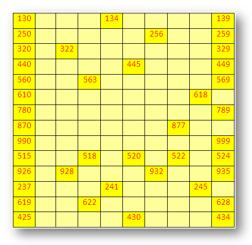 worksheet on three digit numbers write the missing numbers pattern. Black Bedroom Furniture Sets. Home Design Ideas