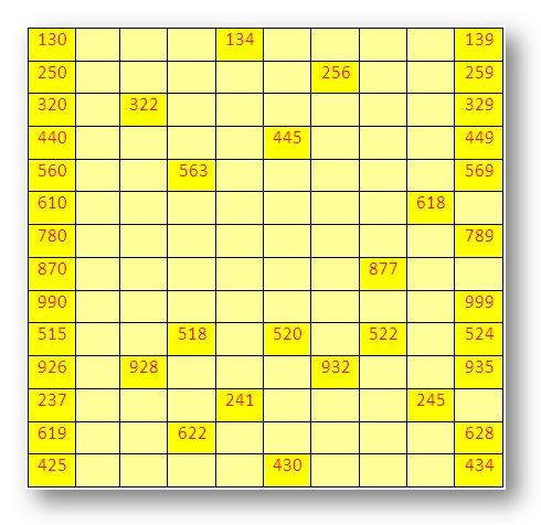 Worksheet on Three-digit Numbers