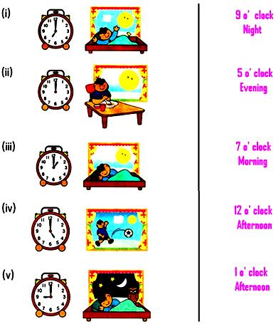 Worksheet On Time | Practice Printable Time Worksheets | Concepts