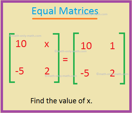Worksheet on Understanding Matrix