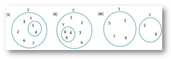 Worksheet on Union and Intersection using Venn Diagram ...