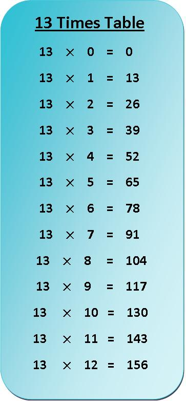13 times table multiplication chart exercise on 13 times