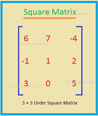 3 × 3 Order Square Matrix