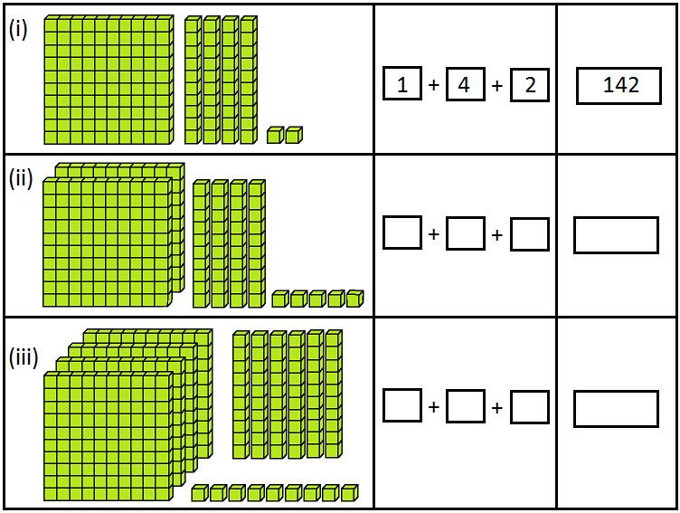 3-Digit Numbers Problem
