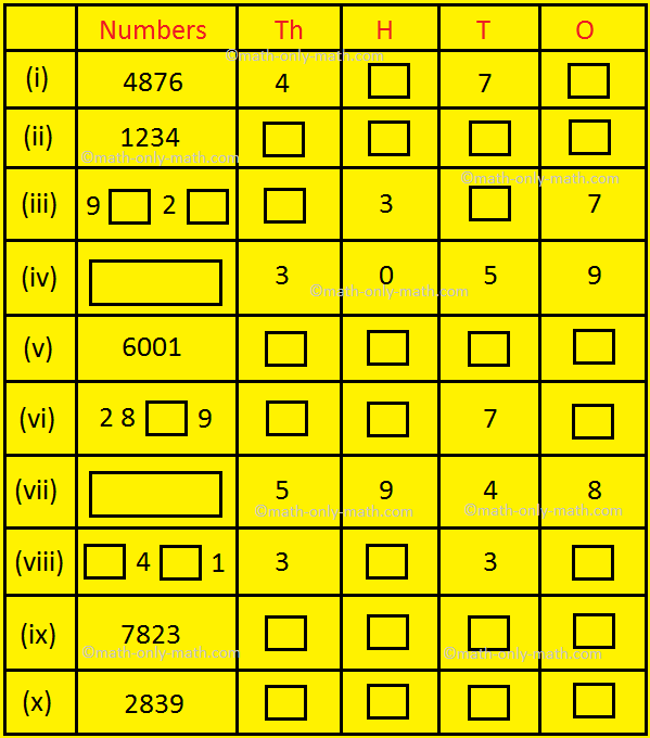 4-Digit Numbers Fill in the Blanks