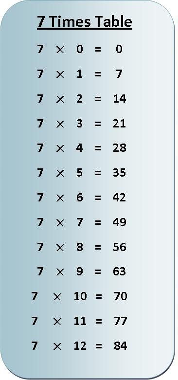 7 times table multiplication chart, multiplication table of 7, exercise on 7 times table, times table
