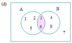 Test on Venn Diagrams