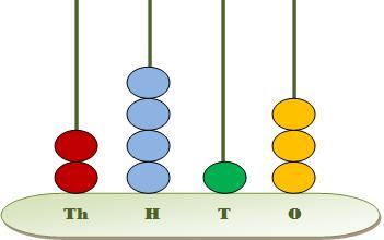 abacus quiz