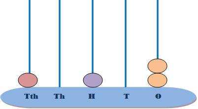 Abacus example