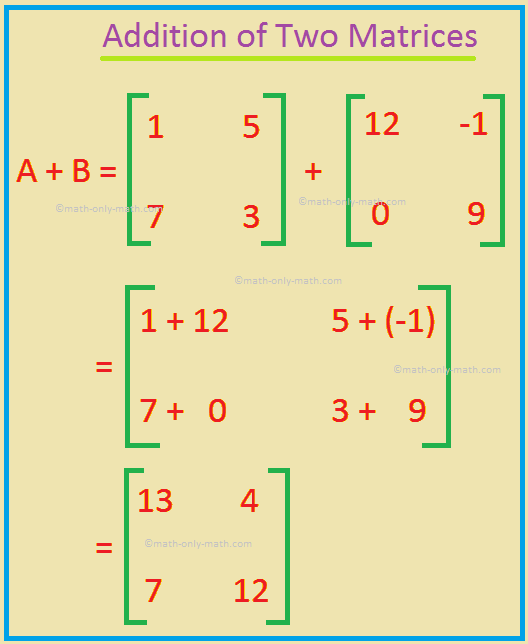Addition of Two Matrices