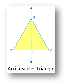 An Isosceles Triangle Line Symmetry