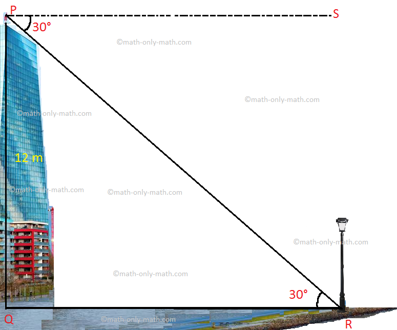 Angle of Depression Heights and Distances