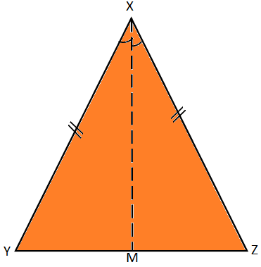 Angles Opposite to Equal Sides of an Isosceles Triangle are Equal