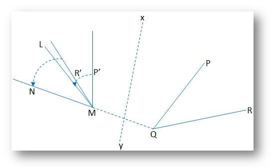 Angles Sharing Common Vertex